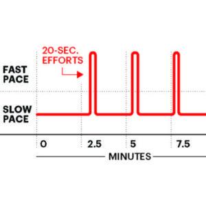 高強度インターバルトレーニングが脂肪を燃やす その方法
