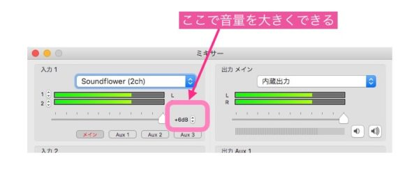 ~Mac の 音量 を上げる~限界を超えて大きくする方法~LadioCastで簡単、無料