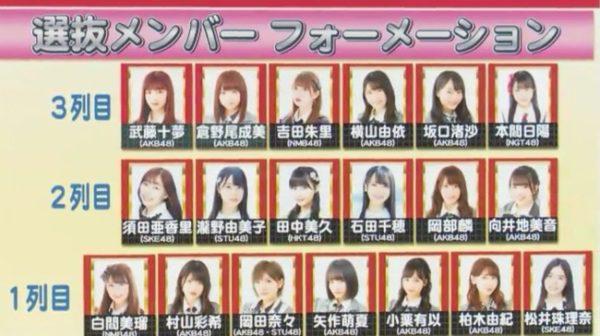 AKB48 56thシングル サステナブル 選抜メンバー 決定